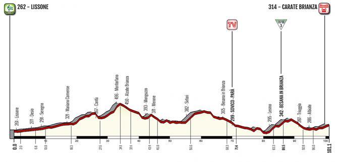 Etapa 4 Giro Rosa Lissone-Carate Brianza