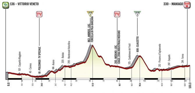 etapa 8 giro rosa 2019 Vittorio Veneto-Maniago