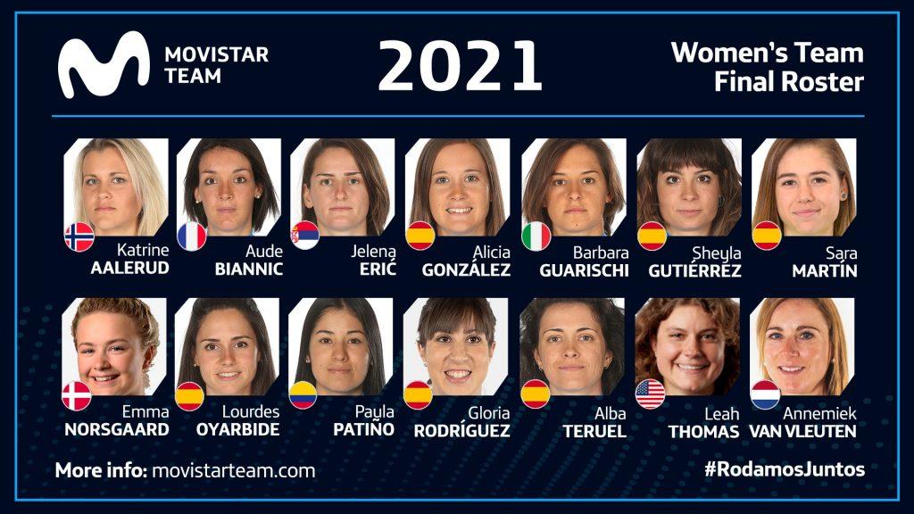 movistar team 2021